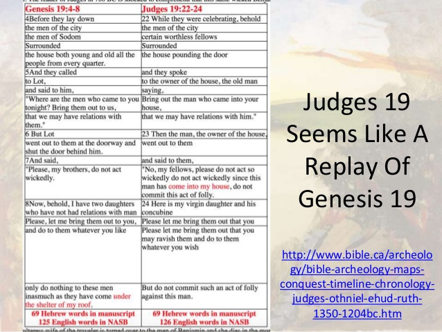 Judges 19 and Genesis 19