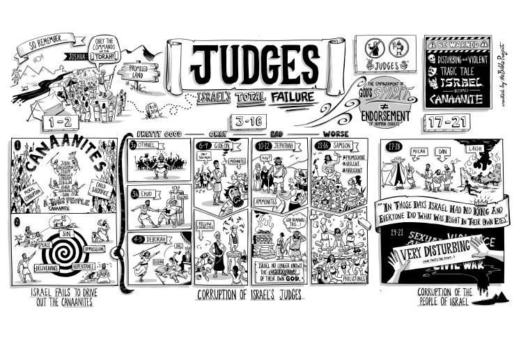 Judges Chart Bible Project