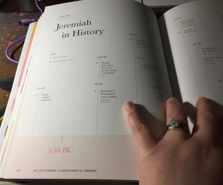 Timeline for Jeremiah