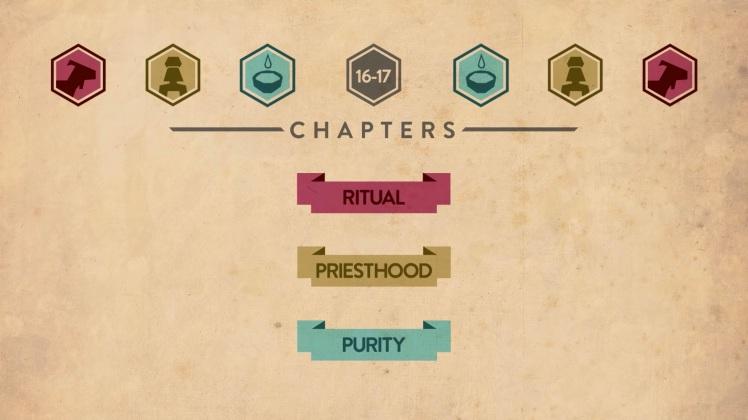 Leviticus Chiasm Bible Project 2